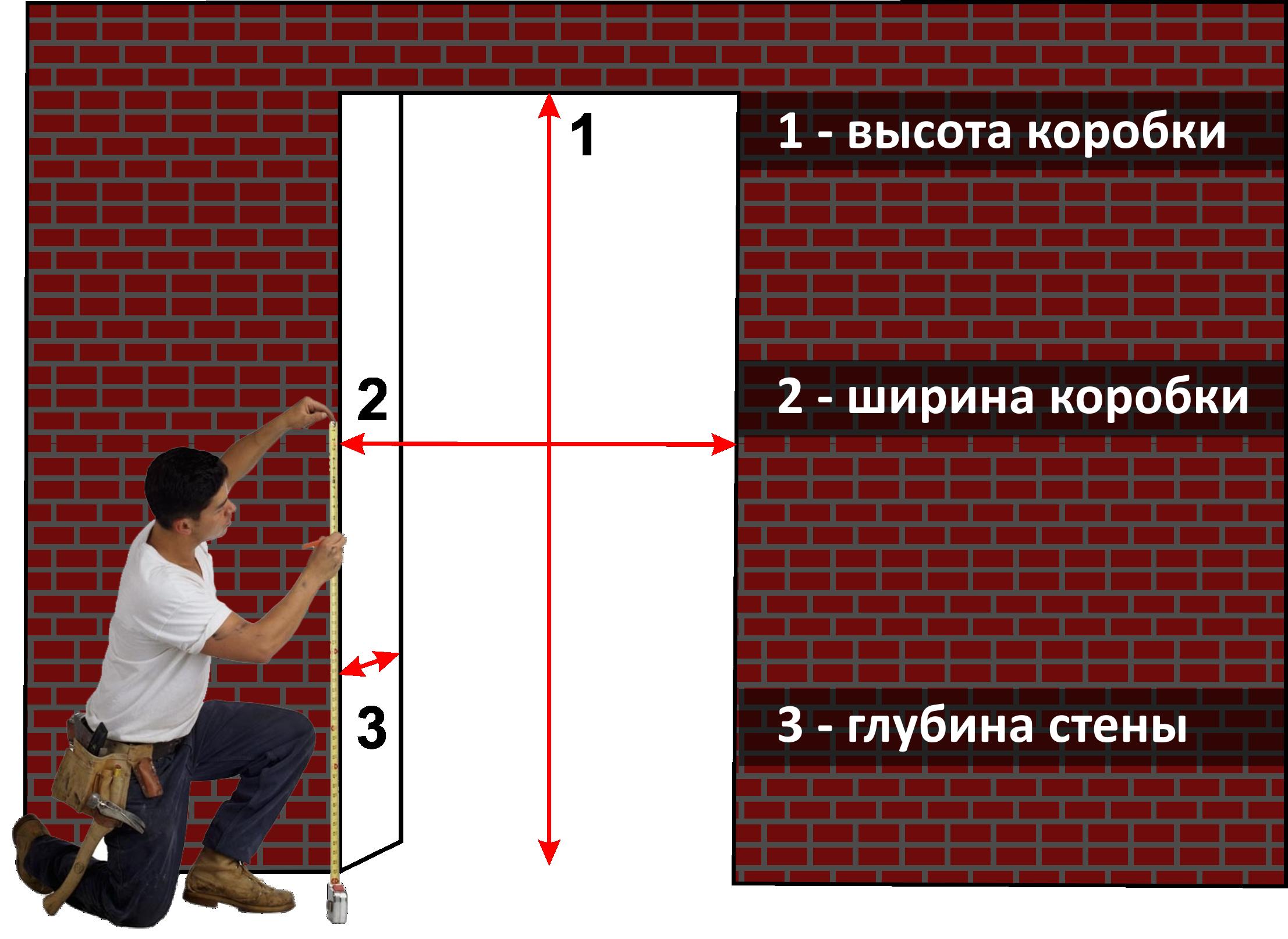 Как сделать замеры межкомнатных дверей 253