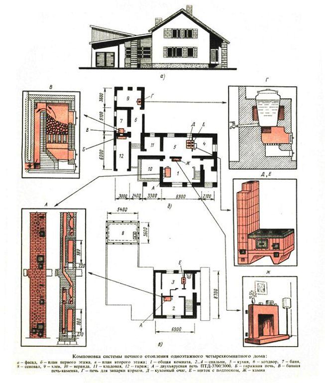 Схема отопление частного одноэтажного дома своими руками 94